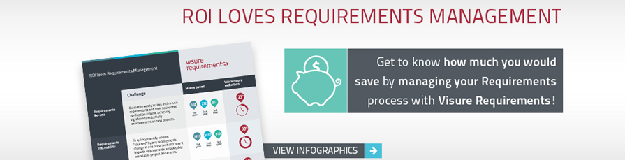 ROI loves requirements management