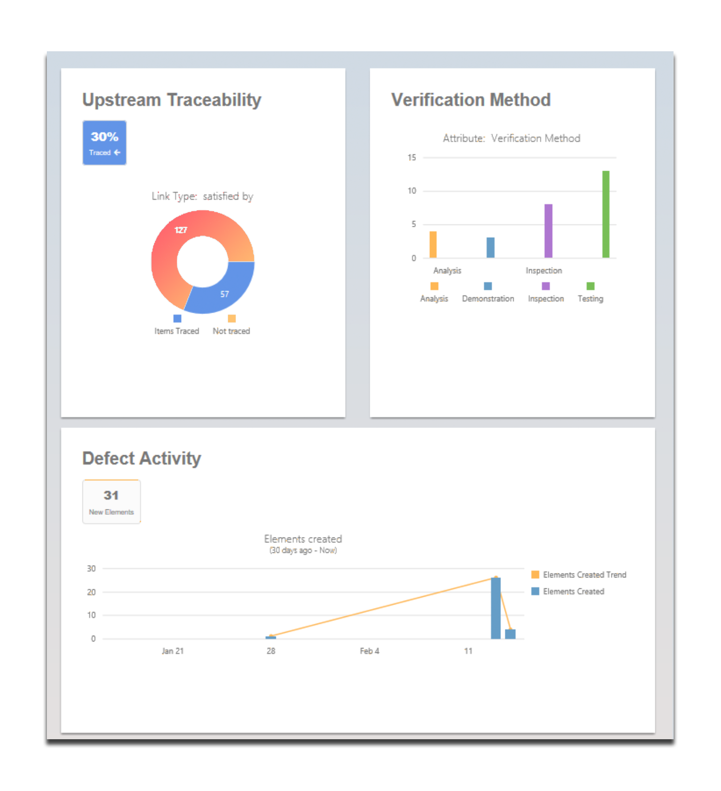 Visure-reports-and-dashboards