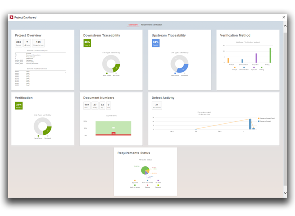 Visure-Requirements-Dashboards-491